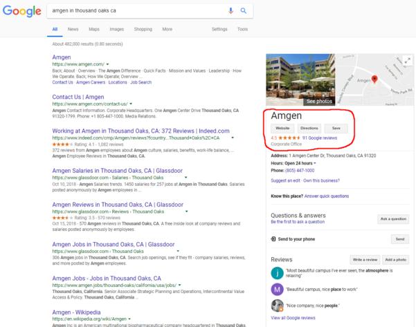 Digital marketing: The power of Google Reviews